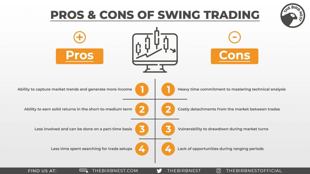 Pros & Cons Of Swing Trading