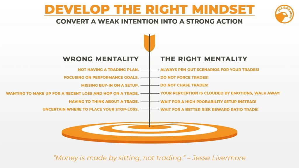 Develop The Right Mindset