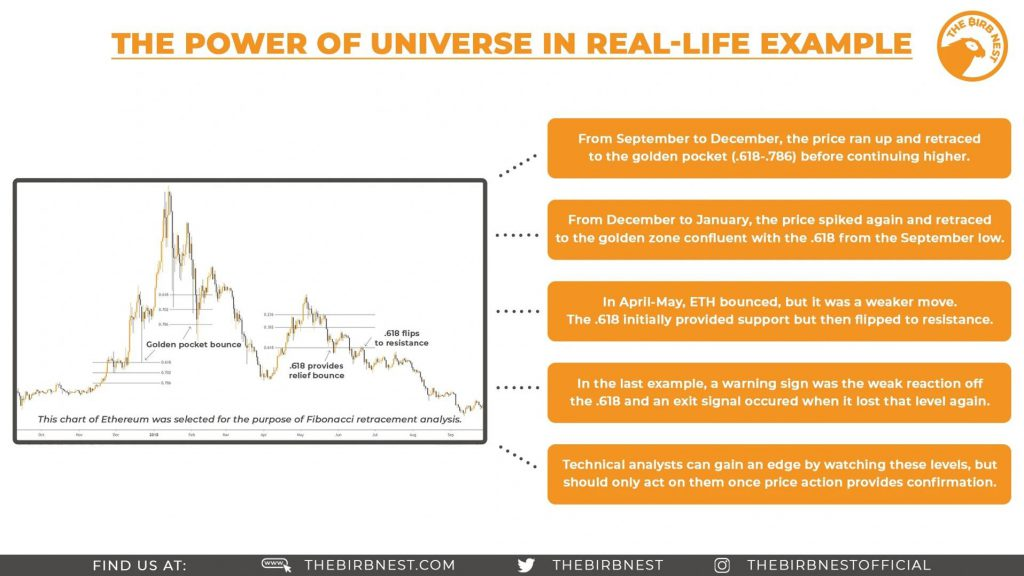 The Power Of Universe In Real Life Example