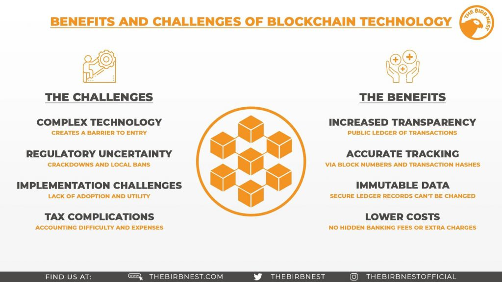 Benefits and Challenges Of Blockchain Technology