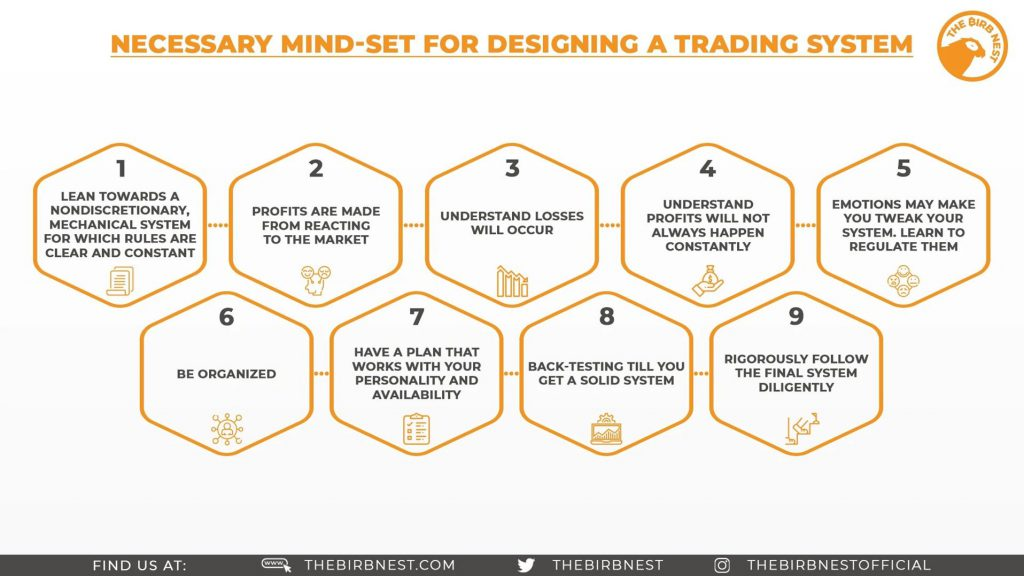 Necessary-Mind-Set-For-Designing-A-Trading-System
