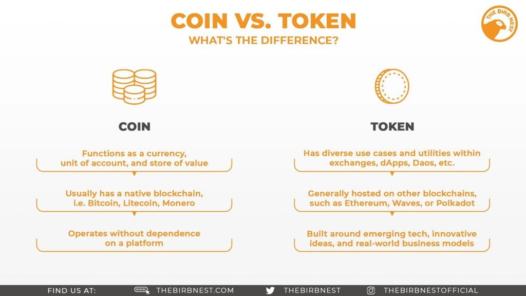 Coin vs. Token - What's The Difference?