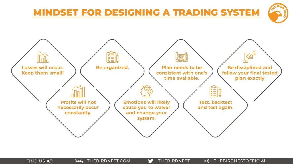 Mindset for Designing a Trading System