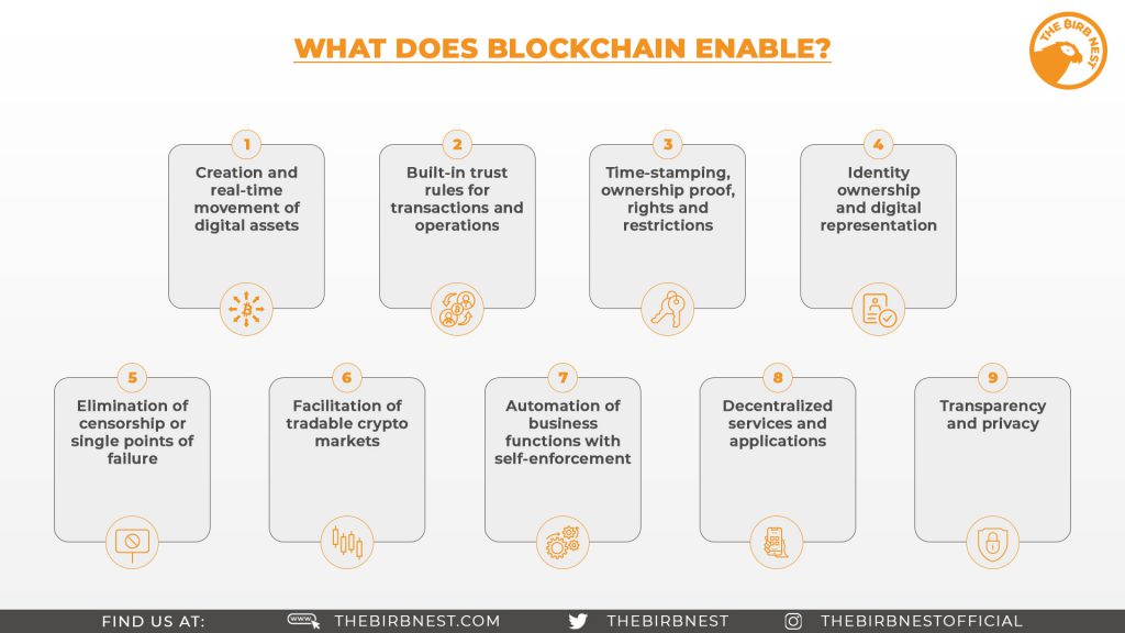 What Does Blockchain Enable?