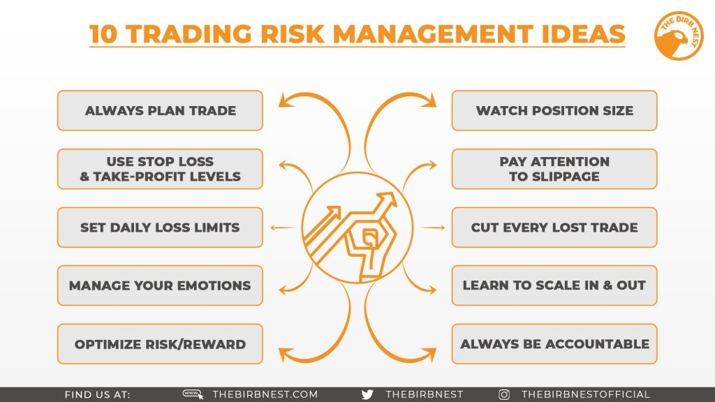 10 Trading Risk Management Ideas
